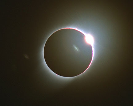 Total Eclipse 1995